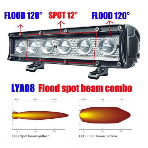 HML-B1030 30W 10.5 inch CREE LED Light bar  DC12V 24V Flood and Spot COMBO(120degree 8degree)