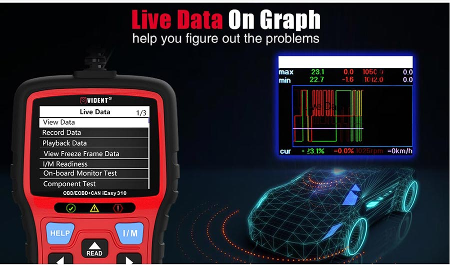 live data on graph